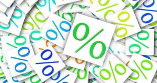 procenty, wizualizacja rabatu