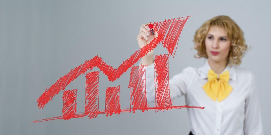 wzrost sprzedaży wykres