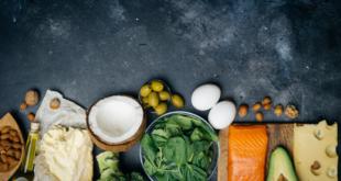 produkty do diety ketogenicznej