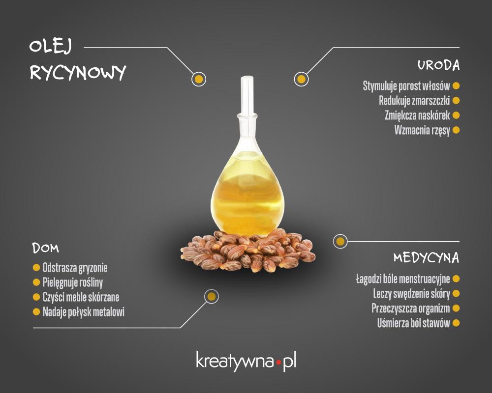 Zastosowania oleju rycynowego
