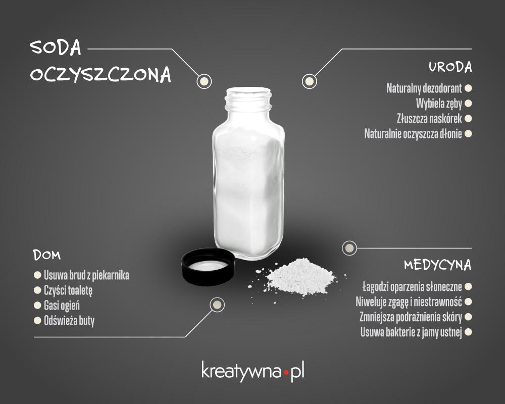 kreatywna.pl-infografika-soda-oczyszczona