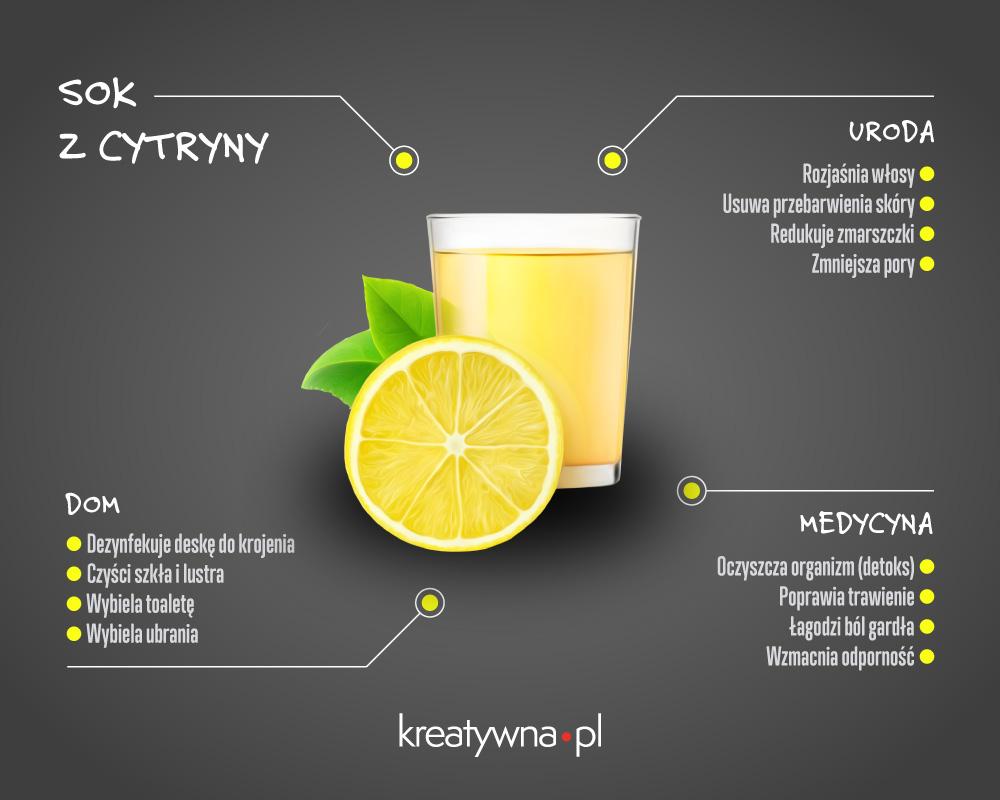 12 zastosowań soku z cytryny