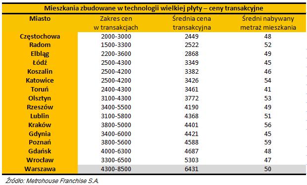 tabela-wielka-plyta-24-02-16