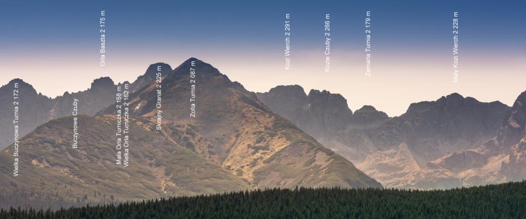 panorama Tatr z Kopieńca Wielkiego