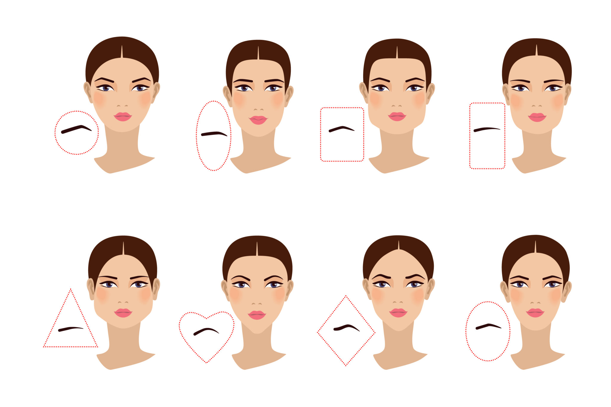 óżne kształty brwi zależnie od kształtu twarzy