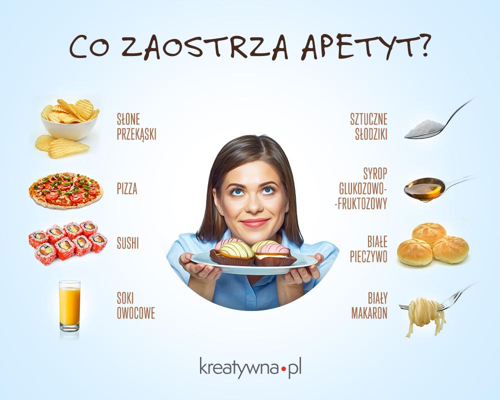 Napady nieposkromionego apetytu? Unikaj tych wyzwalaczy